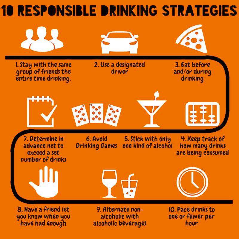 10 responsible drinking strategies